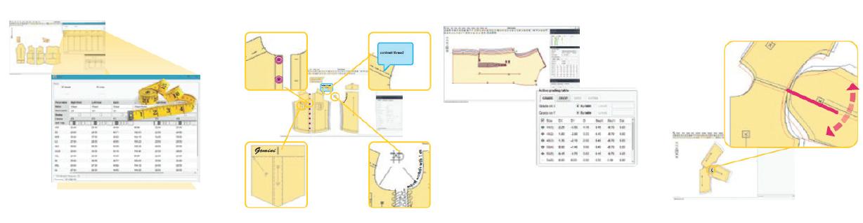 Clasificación, medidas, comprobación y boceto